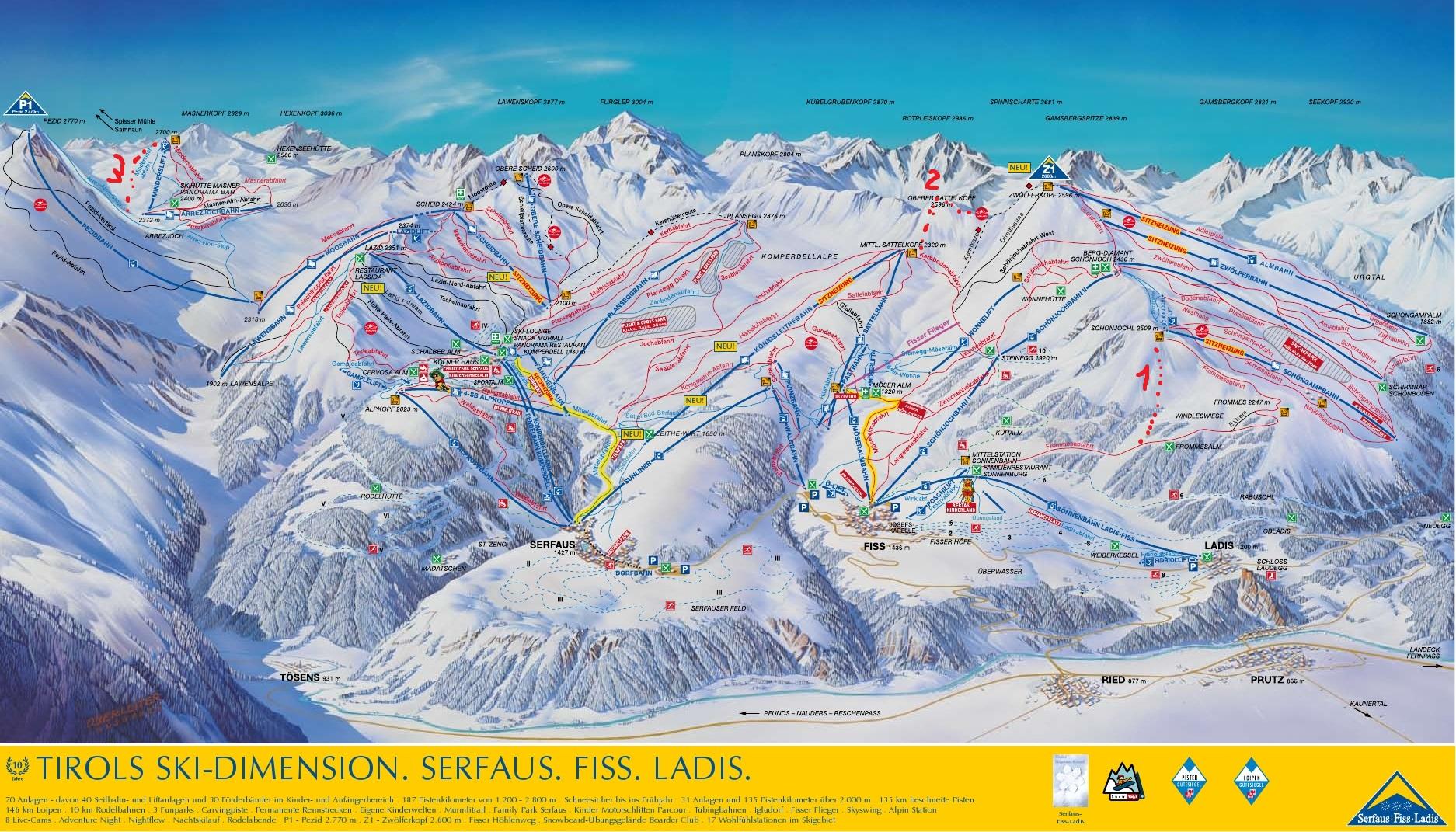 Ski Dimension